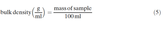 Powder flow in pharmaceuticals