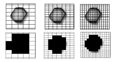 Image analysis, Particle Insight, Meritics, Particle Size, Particle Shape,