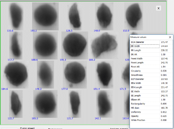 Particle size, Particle Shape, Particle Insight, Meritics Ltd, Dynamic Image Analysis