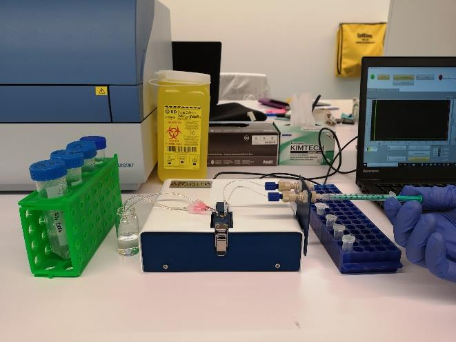Figure 2. Benchtop P4SPR set-up