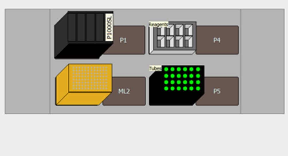 Deck Layout of Biomek 4000 Workstation
